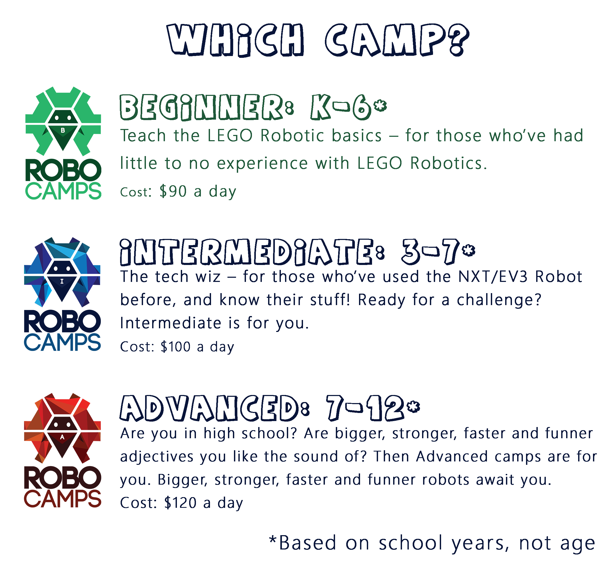 Camp_Levels_website